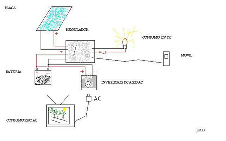 esquema instalacion solar