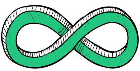 Les 8 de l'infini: pour aider à être concentré lors de la lecture