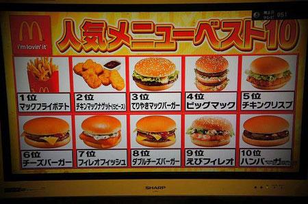 これが、McDonald'sの人気メニューベスト10だよ