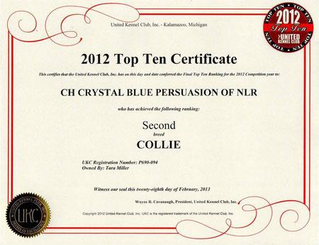 Blue ist auf dem 2. Platz unter den TOP TEN !!!!!!!!!!!