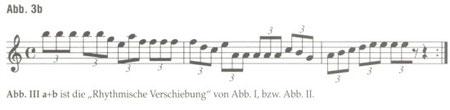 Abb. 3b