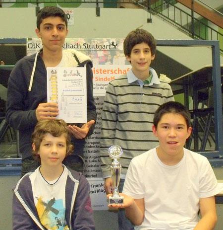 Sieger WK III: Karls-Gymnasium