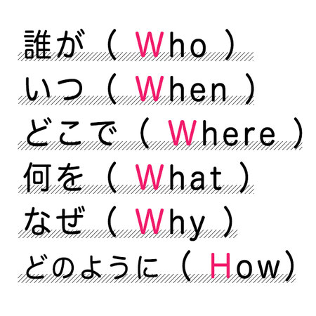 5W1H(WHO:だれが,WHEN:いつ,WHERE:どこで,WHY:なぜ,WHAT:何を,HOW:どうする)