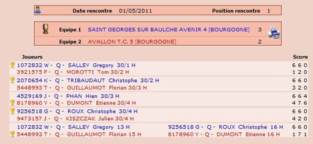 St Georges-Avallon