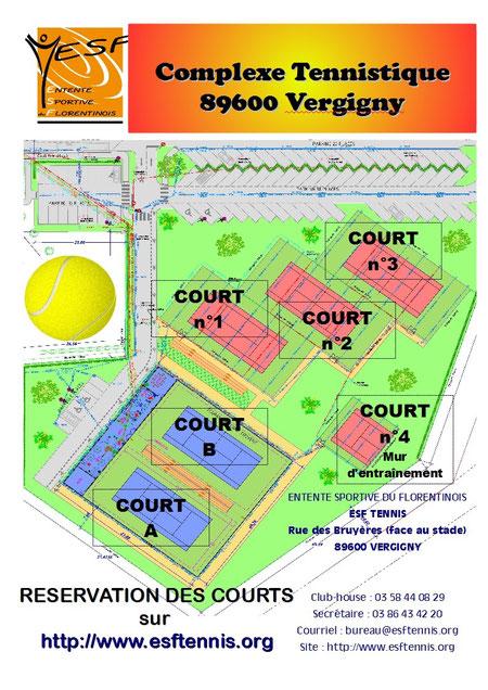 Numérotation des courts