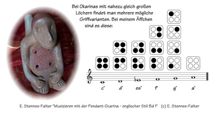 Grifftabelle für 4-Loch-Okarina