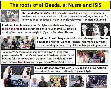 ISIS, Al-Nusra...
