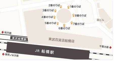 船橋駅 北口バス乗り場  新京成バス ホームページより