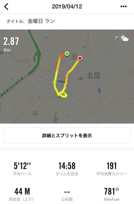 自宅周辺~鈴蘭公園コース