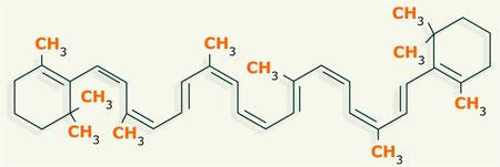 β-caroteno estructura