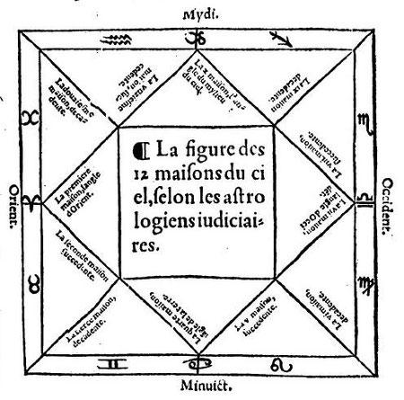 LE 12 CASE DEL CIELO IN ANTICA ASTROLOGIA GIUDIZIALE