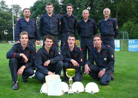 Bewerbsgruppe 2007
