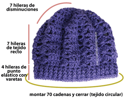 Boina (slouchy beret) - Tejiendo Perú 52003abe549