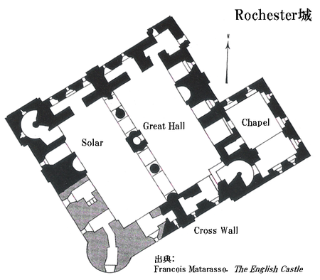 矩形(Rectangular)様式の例 : Rochester城