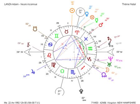 Carte du Ciel Adam Lanza