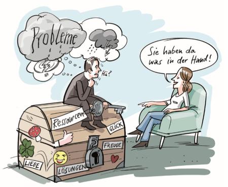 """Postkarte """"Ressourcen"""" von DGSF und SG"""