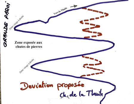 Proposition de déviation