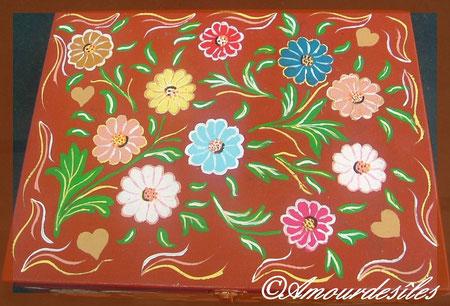 Boîte à Thé peinte par l'une de mes Tantes...