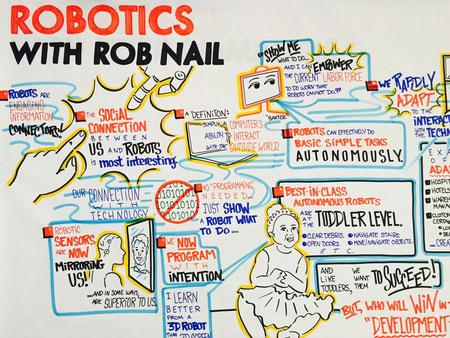 Live-Skizze zum Vortrag von Rob Nail.