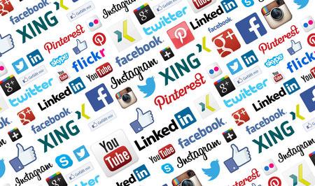 Abbildung der sozialen Netzwerke