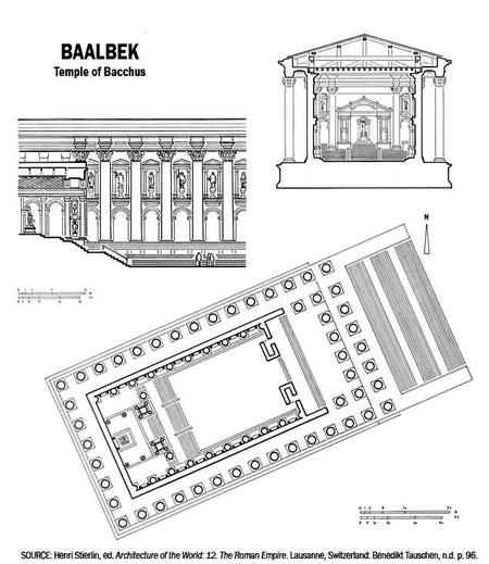 Baalbek : Plan du Temple de Bacchus