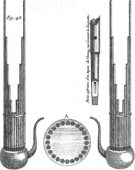 Dans le cheng que présente cette figure, les 24 tuyaux sont distribués en six ordres de grandeurs différentes, chaque ordre étant composé de quatre tuyaux, de même longueur.