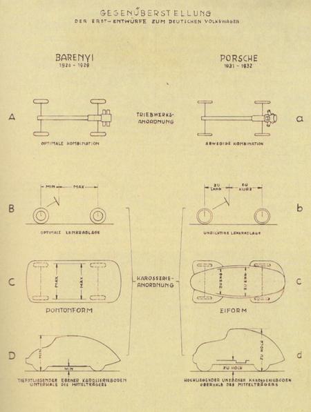 Originaldokument aus dem Prozess Barenyi gegen Porsche, 1954