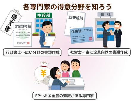 行政書士・社会保険労務士・ファイナンシャルプランナー