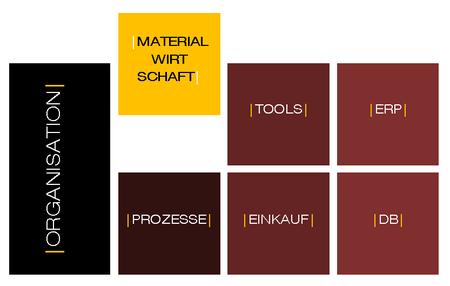 |twiinart consulting| ist Ihr Spezialist für Beratung in der Materialwirtschaft.