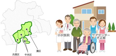 小沢医院 訪問診療