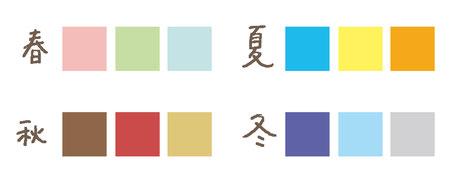 ▲季節の色のイメージ