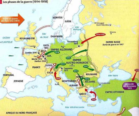 Les phases de la guerre (1914-1918). Source: P6.storage.canalblog.com