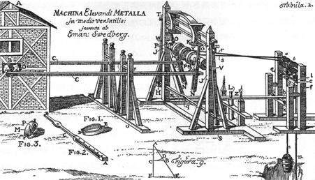 スウェーデンボルグが発明した鉱石を引き上げる機械