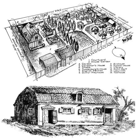 図上:スウェーデンボルグ屋敷鳥瞰図 図下:屋敷内の母屋