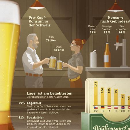 Ausschnitt zu Pro-Kopf-Konsum in der Schweiz © Michael Stünzi