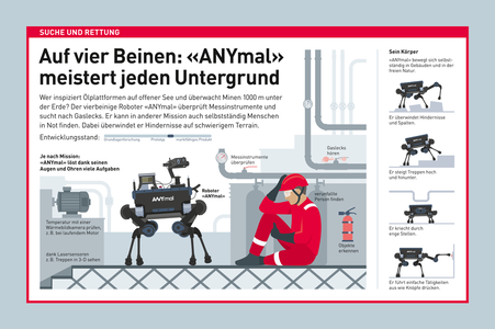 Infografik Suche und Rettung, ANYmal © Michael Stünzi