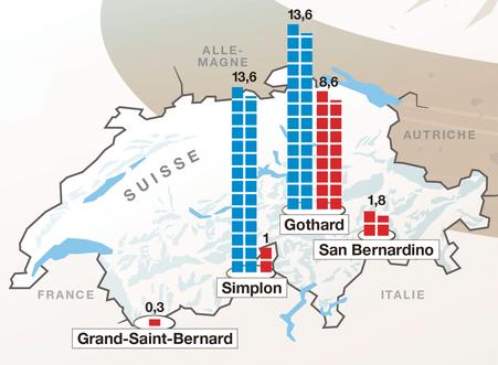 Detail der Infografik © Michael Stünzi