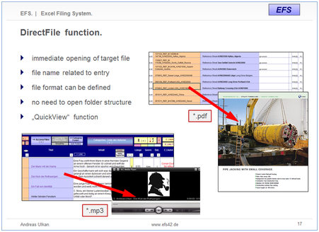 Preview from the presentation explaining major EFS functions.