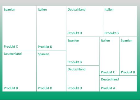 Excel 2016 Treemap