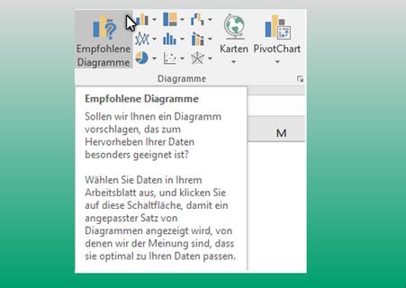 Excel 2016 Empfohlene Diagramme