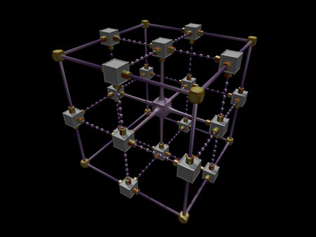 Technische Matrix