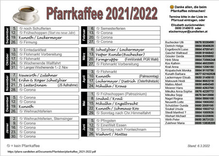 Diensteinteilung für das Pfarrkaffee 2018/2019 (letzte Änderung am 6.9.2018)