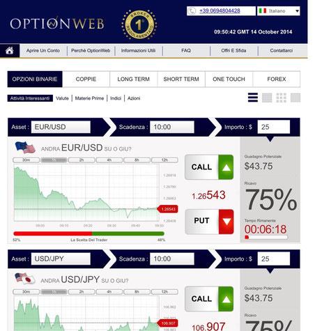 Optionweb opzioni binarie facili guadagnare
