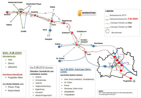 Güterverkehrs-Umschlag Microterminals Pro FJB