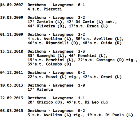 Precedenti Derthona-Lavagnese in Serie D
