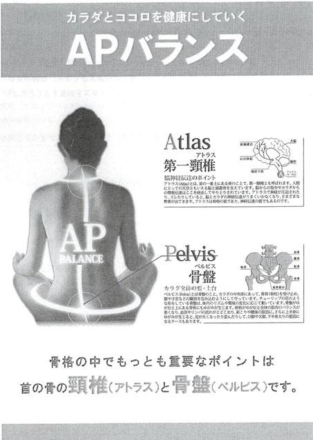 APバランス