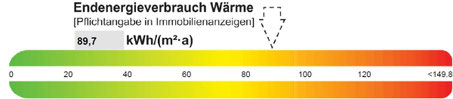 Gewerbe Verbrauchsausweis Wärme, präsentiert von VERDE Immobilien e.K.