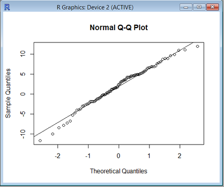 Q-Q-Diagramm R
