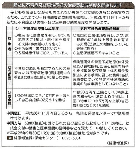 キラリ☆亀岡 おしらせ No755(4) より