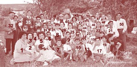 1958-Bendollo-grupo-identificaciones-Carlos-Diaz-Gallego-asfotosdocarlos.com